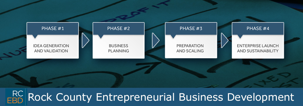 entrepreneur business development phases