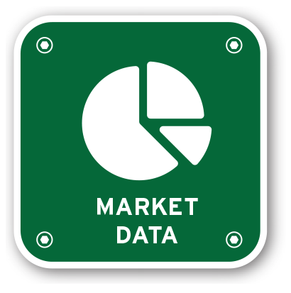 Working Market Data