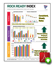 Rock Ready Index Q2 2016