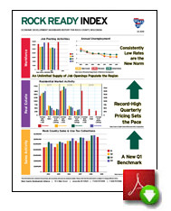 Rock Ready Index Q1 2019