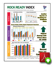 Rock Ready Index Q2 2014