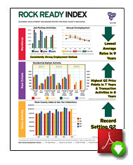 Rock Ready Index Q2 2015