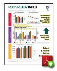 Rock Ready Index Q3 2016