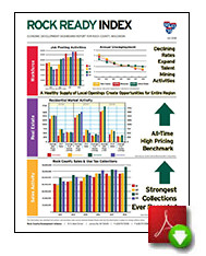 Rock Ready Index Q3 2018
