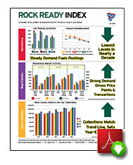 Rock Ready Index Q4 2015