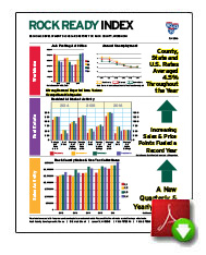 Rock Ready Index Q4 2016