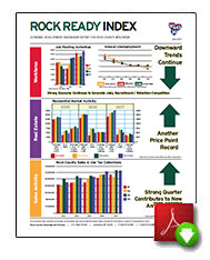 Rock Ready Index Q4 2017