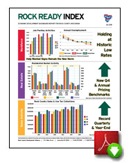 Rock Ready Index Q4 2018
