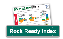 Rock Ready Index